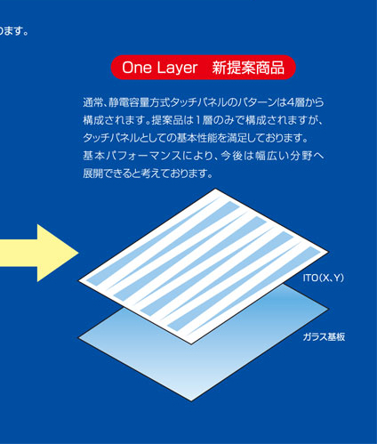 One Layer CTP